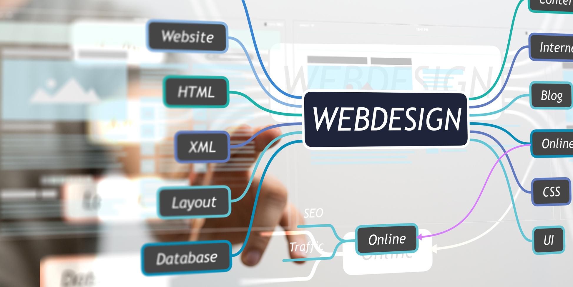 Website-Erstellung